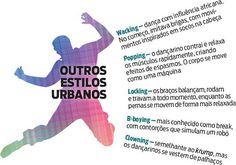 Outros estilos urbanos