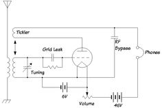 Circuit Symbol of Switch Switch Single PoleSingle Throw SPST