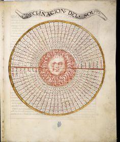 Pedro de Medina, Compendium of Cosmography