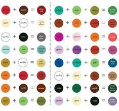 Bildergebnis f r farben mischen tabelle farben in 2018 - Farben selber mischen tabelle ...