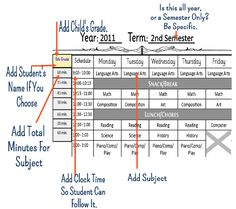 Step Curriculum Planner  Homeschool High School And School
