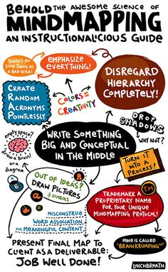 Mindmapping - a funny and cynical view. @Tabitha Gibson Flatt ;-) I couldn't help but think of you!