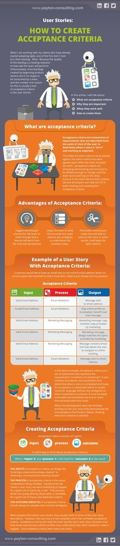 How to Write User Story Acceptance Criteria