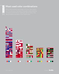 Un'agenzia creativa danese specializzata in infografiche ha creato un sito interamente dedicato alle bandiere.