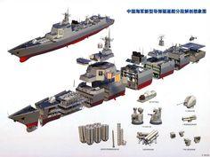 Cool Cutaway of Chinese Warship #PLAN Go Navy, Royal Navy, People's Liberation Army, Navy Aircraft, Naval History, Military Photos, Navy Ships, Military Equipment, Aircraft Carrier