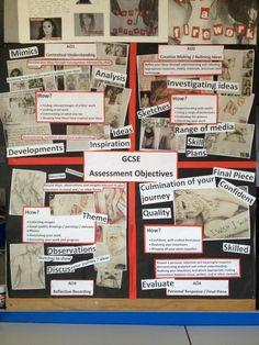 Twitter / Jobaker9: Art assessment objectives display ...
