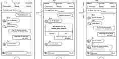 """Patent: Siri erledigt """"Aufgaben"""" in iMessage-Gruppenchats - https://apfeleimer.de/2016/11/patent-siri-erledigt-aufgaben-in-imessage-gruppenchats - Neue Apple-Patente sind ja immer eine recht interessante Sache. Denn oftmals geben diese einen Ausblick auf kommende Geräte (AirPods), Features oder Dienste. So auch mit dem neusten Patentantrag, in dem beschrieben wird, wie Siri in iMessage-Gruppenchats intuitiv """"helfen"""" kann. So lässt sich dem ..."""