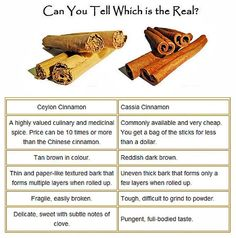 Cinnamon - There is a difference - Know what you are paying for.
