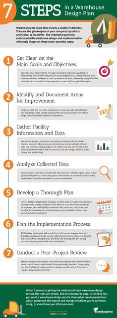7 Steps in a Warehouse Design Plan | Warehousing & Distribution