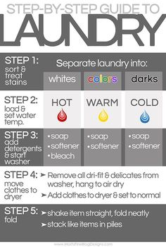 Help teach your kids how to do laundry with this simple step-by-step guide to laundry printable. Hang in it your laundry room for easy reference.