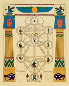 Tree of Life, Masonic Pillars (Boaz and Jachin), Winged Sun Disk, Eye of Horus at the top, and many sign that indicate the Egyptian origin of Kabbalah and Freemasonry.