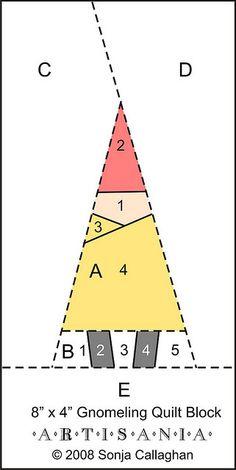 Paper Pieced Gnome from SonjaCallahan/Atisania
