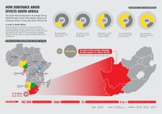 2014 Substance Abuse in South Africa: Research by South African Depression & Anxiety Group