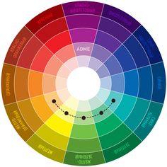 <p>Правильное сочетание цветов — одна из важных составляющих совершенного образа и стильного и целостного интерьера. Именно поэтому мы решили поделиться шпаргалкой, с которой вы точно не промахнетесь при выборе одежды или дизайна квартиры.</p>