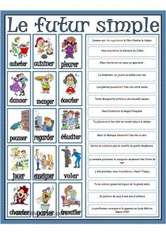 Le futur simple - verbes du premier groupe