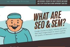 SEM – do you understand the differences a great look from Web Technology, The More You Know, Thought Provoking, Web Development, Search Engine, Seo, Infographic, Therapy, Articles