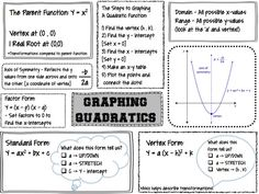 The Secondary Classroom can be fun too.: Graphing Quadratics Graphic Organizer by eddie Math Teacher, Math Classroom, Teaching Math, Teacher Stuff, Teaching Ideas, Classroom Ideas, Math College, Math School, College Tips