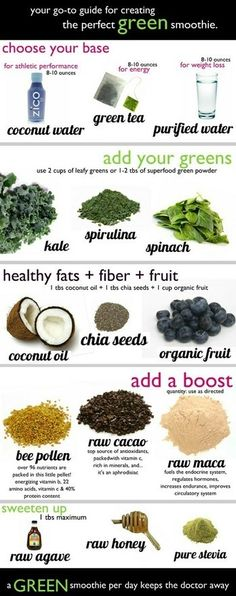 how to make a superfood smoothie by b.Ruth