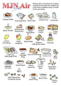 A Diagram of all the crazy food on the BBC Radio 4 series 'Cabin Pressure' Comedy Cartoon, Roger Allam, Cabin Pressure, Bbc Radio, Haha Funny, Fizz Buzz, Crazy Food, Yellow Car, Fandoms
