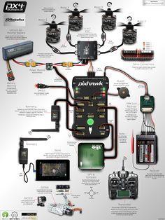 Advanced Pixhawk Quadcopter Wiring Chart | ArduCopter