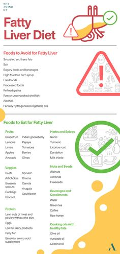 Liver Disease Diet, Fatty Liver Diet, Healthy Liver, Foods For Liver Health, Fatty Liver Symptoms, Liver Cleanse, Liver Detox, Cleanse Diet, High Liver Enzymes