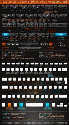 Горячие клавиши Photoshop Инфографика — Российское фото