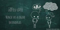 NUNCA VAS A LOGRAR ENTENDERLAS 8 Cosas que creemos de las mujeres y son falsas. #OchoCosas #ExperienciaCras