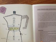 Die Herstellung der Pflanzenwässer erfolgt nach der Espressomaschinenmethode, die am Anfang und am Ende des Buches mit Illustrationen kurz erläutert wird.