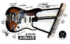 Christian Blandhoel`s Custom Guitar