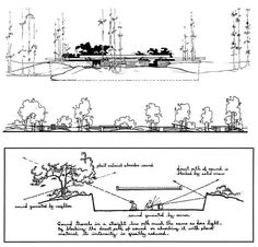 Case Study House #24, Chatsworth, California. 1961 A. Quincy Jones and Frederick E. Emmons