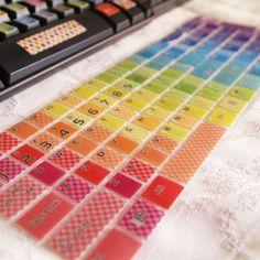 rainbow keyboard