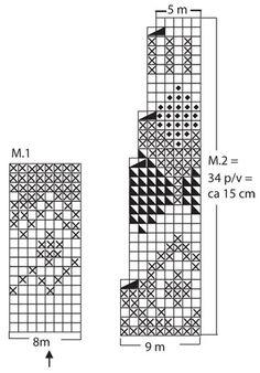 Pyöreä-kaarrokkeinen pusero kaksinkertaisella langalla Ilmaiset ohjeet DROPS Designilta.