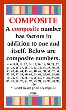 Waves Worksheet Word Prime And Composite Number Charts And Student Worksheets  Math  Commutative Property And Associative Property Worksheet Excel with Abcd Worksheet Display These  Beautiful Posters To Enhance Your Students Learning Of  Prime And Composite Numbers Compound Shapes Area Worksheet Word
