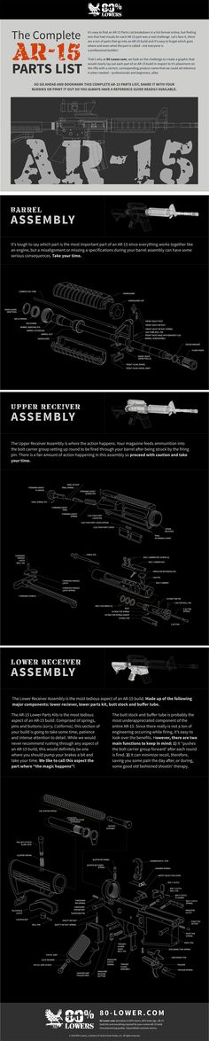 That's why at 80-Lower.com, we took on the challenge to create a Complete AR-15 Parts List graphic that would clearly lay out each part