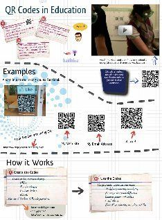 QR codes in Education: qr codes education | Glogster EDU - 21st century multimedia tool for educators, teachers and students