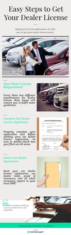 Can you buy a used car with out of state license