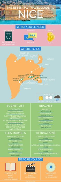 The Essential Travel Guide to Nice (Infographic)|Pinterest: theculturetrip