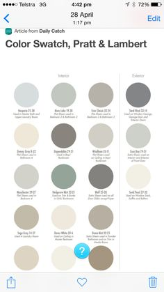Neutrals for wainscoting