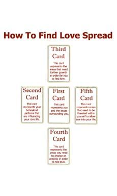 Tarot Spreads - The How To Find Love Tarot Card Spread | Tarot Reading Psychic