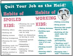 Spoiled kids make spoiled adults who take no responsibility for their own actions and blame others. Boys are definitely showing way more of the spoiled kids habits. I guess if they have a spoiled parent, they can't help it. Need to break this cycle. Parenting Humor, Kids And Parenting, Parenting Hacks, Gentle Parenting, Parenting Plan, Parenting Classes, Peaceful Parenting, Teaching Kids, Kids Learning
