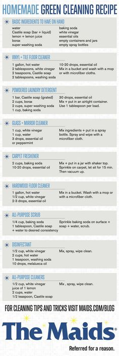 Best 50 Diy Must-Read Cleaning Tips & Tricks CONTINUE: resourcefulgenie.com/2016/06/18/awesome-tips-for-cleaning...
