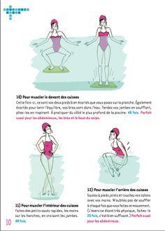 Fiches p dagogiques pour exercices d 39 aquagym avec for Exercice muscler interieur cuisses