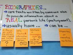 Biography Characteristics - 3rd grade Lucy Calkins Biography Chart