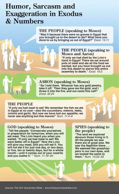 Humor, Sarcasme en Grootspraak in Exodus en Numeri afbeelding van Quickview Bible // Humor, Sarcasm and Exaggeration in Exodus and Numbers image from Quickview Bible.