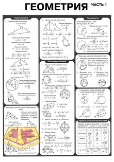 Air land and water slideshow pics aio Maths Exam, Education Middle School, Math Formulas, 21st Century Learning, School Worksheets, Basic Math, Math Fractions, Educational Websites, Math For Kids