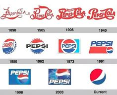 Pepsi logo born in the Carolinas Identity Design, Brand Identity, Classic Branding, Pepsi Logo, Space Font, Logo Minimalista, Then Vs Now, Food Branding, Sales And Marketing