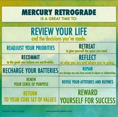 It's that time again...mercury retrograde.  A survival and best use guide.