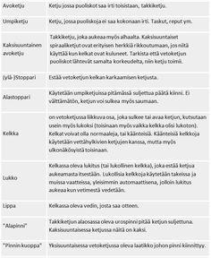 Elämä on ulkona. Lue Suomen suurimmalta ulkoilufoorumilta sivu Vetoketju rikki? Vetoketjun korjaus tai vaihto on hyvä vaihtoehto uudelle vaatteelle