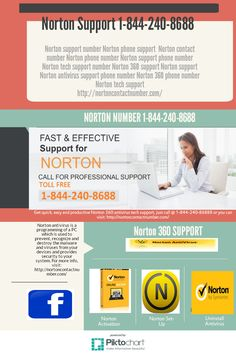 Looking for a Norton tech support phone or contact number for Norton antivirus help or support? Just call @ 1-8442408688 and quick Norton Support from the Norton experts.