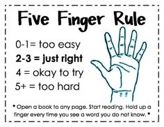 The easiest way I know to see if a book is too hard for kids.  Works best with a 100 word passage.  You can teach children to do this themselves and monitor their reading.  Five Finger Rule Poster (Free printable)